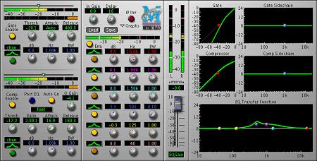 Metric Halo ChannelStrip v2.2.02 AU VST GB MAS RTAS TDM MAC OSX - iND